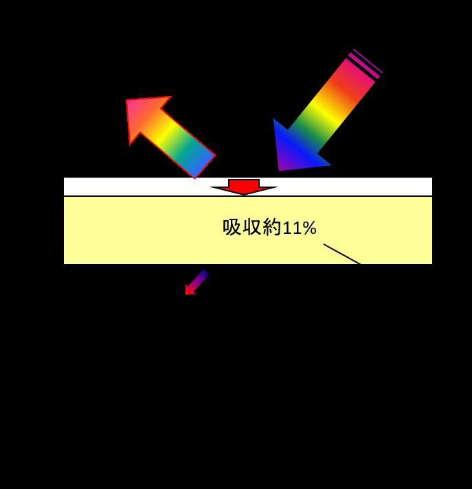 シポテックス クール工法